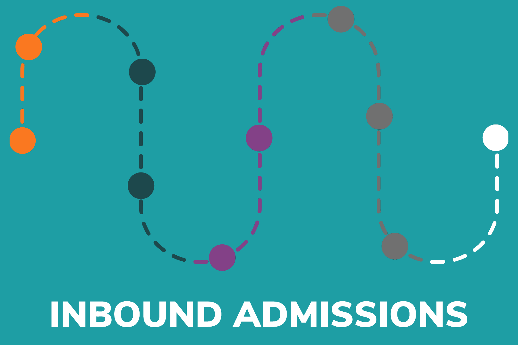 inbound approach to admissions